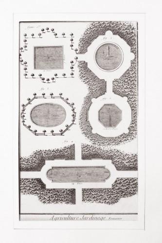 Plans de jardins, époque XVIIIéme.